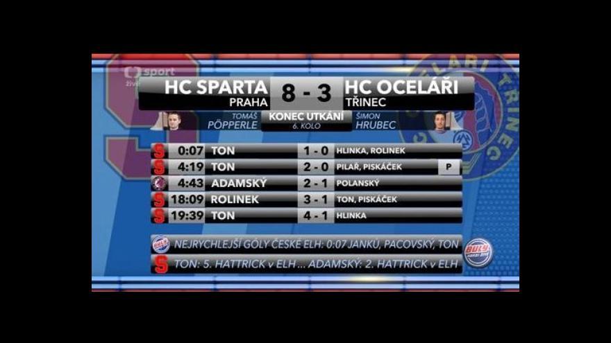 Video Sestřih a ohlasy utkání Sparta - Třinec
