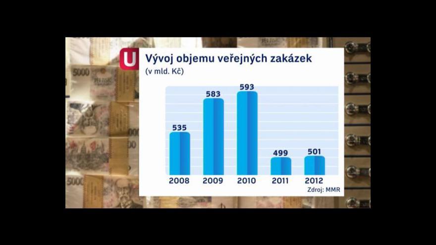 Video Pokles množství veřejných zakázek tématem Událostí