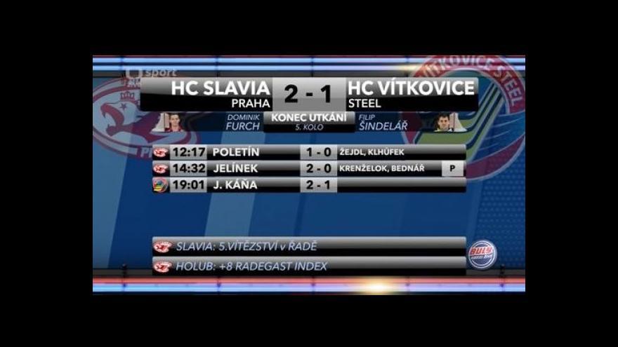 Video Sestřih a ohlasy utkání Slavia - Vítkovice