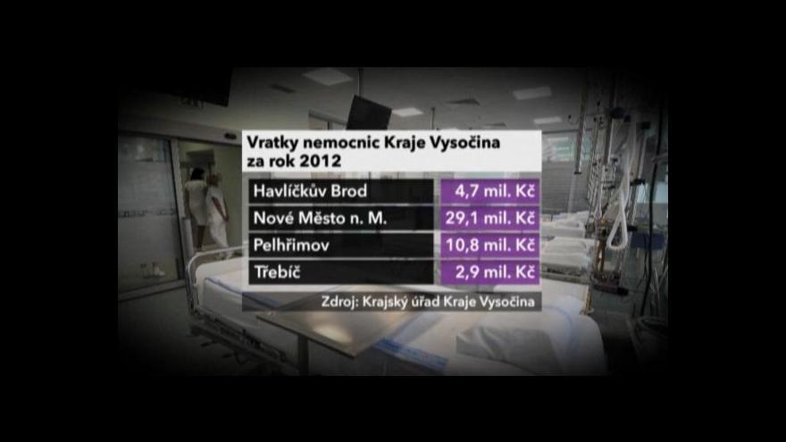 Video Zadlužené nemocnice na Vysočině