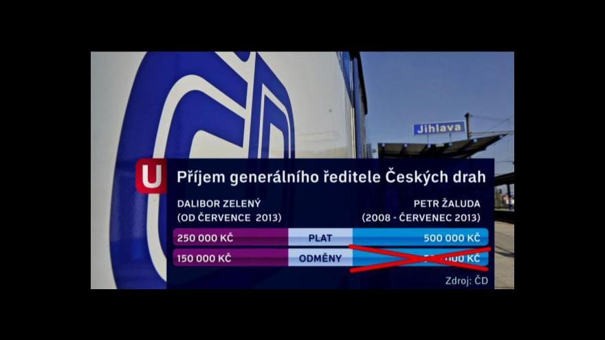 Video Plat šéfa ČD