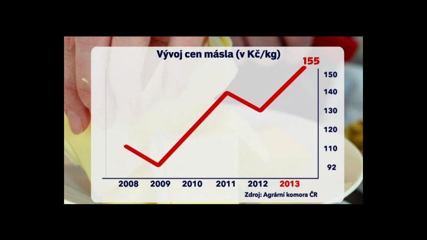 Video Ceny mléčných výrobků