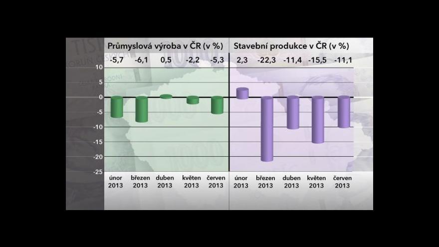 Video Český průmysl a stavebnictví v červnu