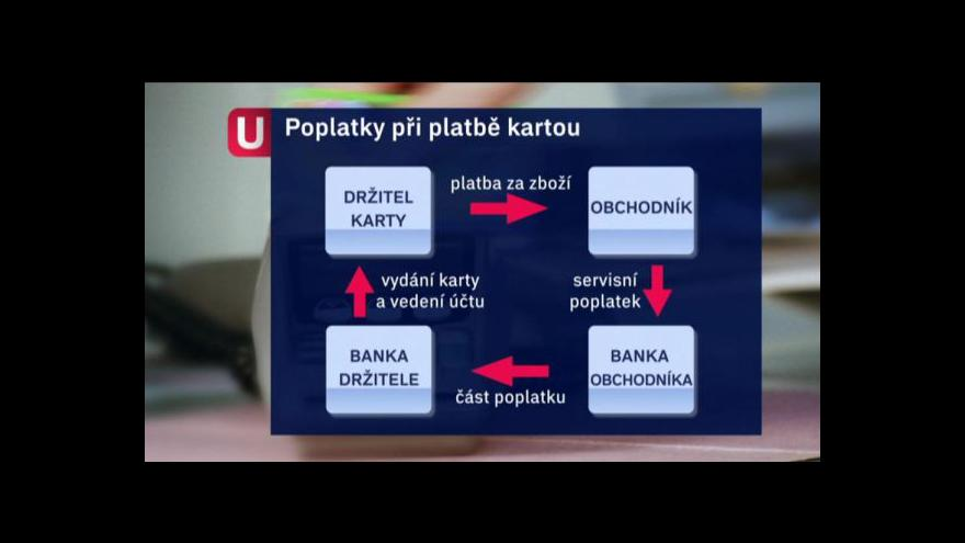 Video Unie proti poplatkům