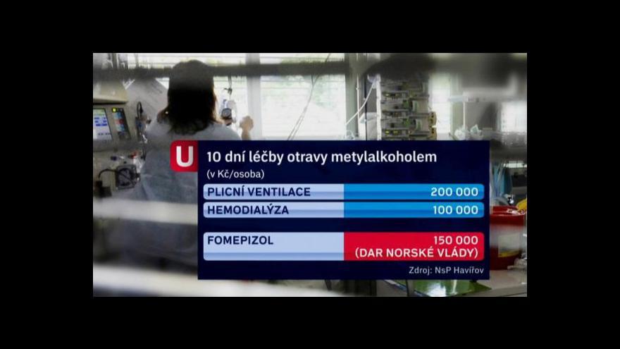 Video Pojišťovny proplácejí léčbu otrávených metanolem