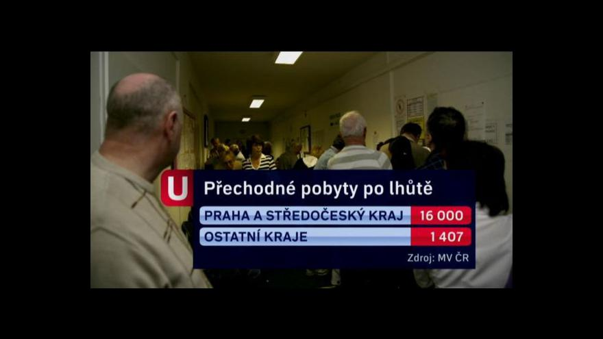 Video Žádosti o pobyt v ČR
