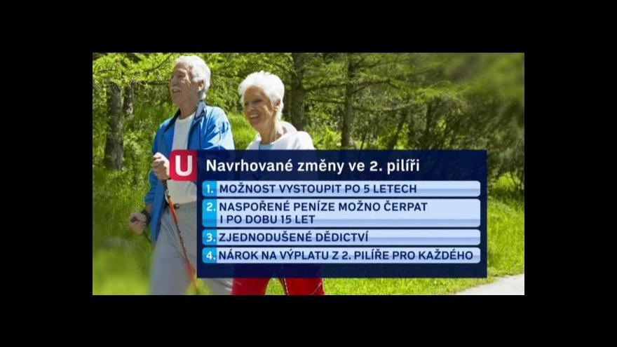 Video Novinky ve druhém pilíři