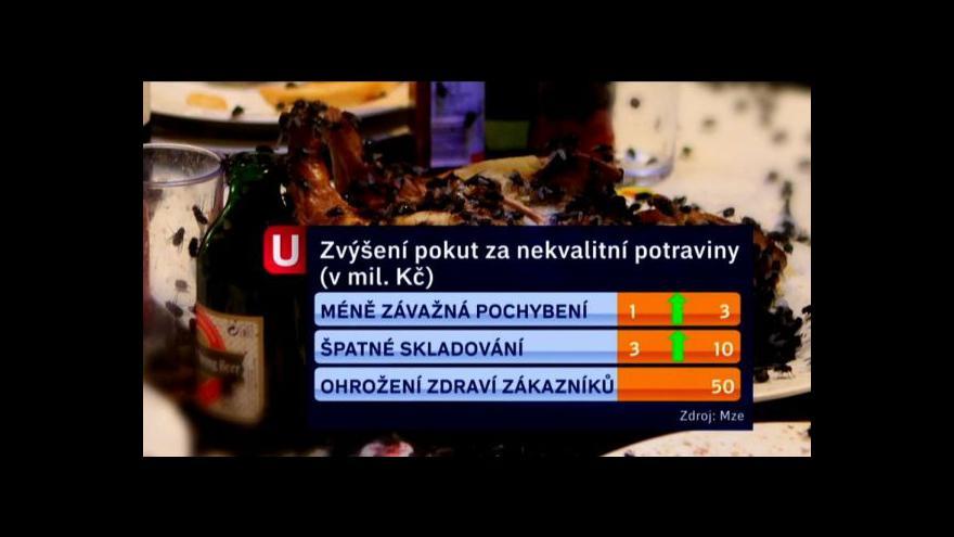 Video Reportáž Zuzany Švejdové a Jakuba Linky