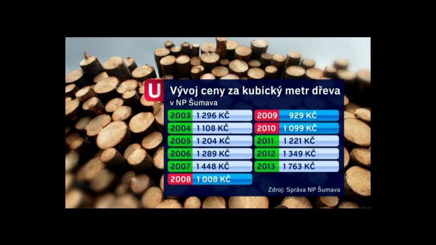 Video Cena šumavského dřeva