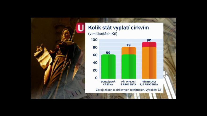 Video Reportáž Marka Štětiny a Terezy Kručinské