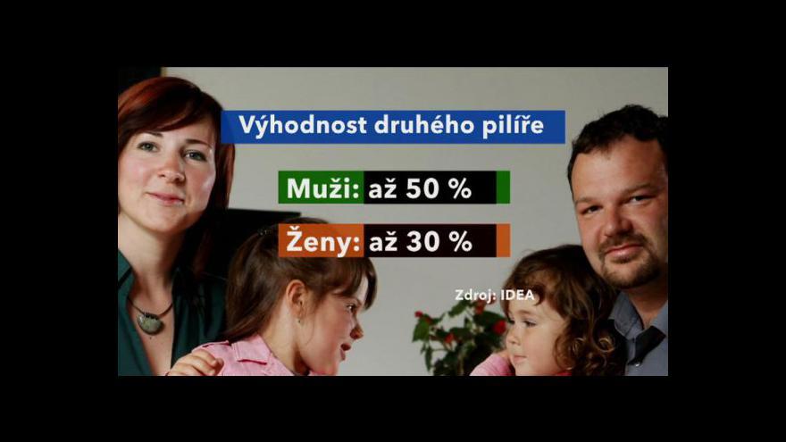 Video Premiér Nečas představil propagaci druhého pilíře