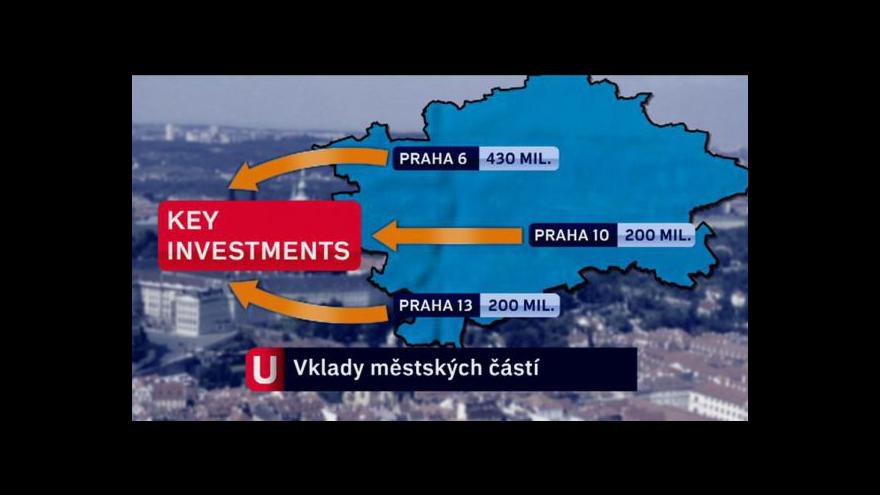Video Kauza Key Investments