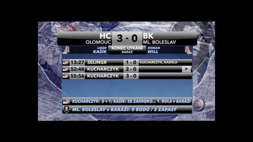 Video Sestřih utkání Olomouc - Mladá Boleslav