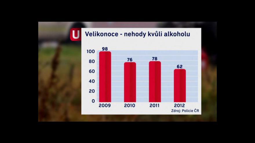 Video Začíná víkend neblaze proslulý na českých silnicích