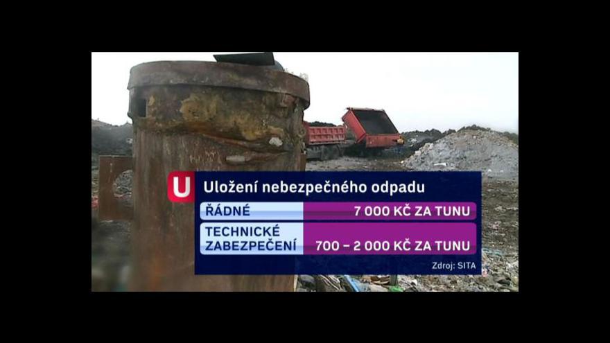 Video Nebezpečný odpad na skládkách