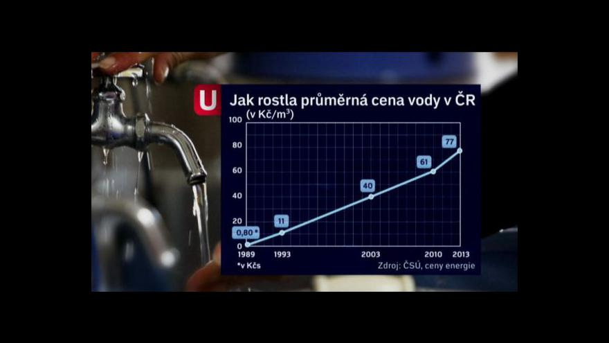 Video Reportáž Hany Vorlíčkové