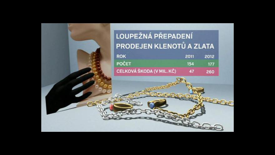 Video Lupiči ze zlatnictví dopadeni