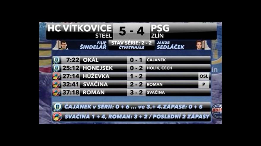 Video Sestřih 4. čtvrtfinále Vítkovice - Zlín
