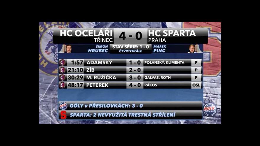Video Sestřih a ohlasy 1. utkání Třinec - Sparta