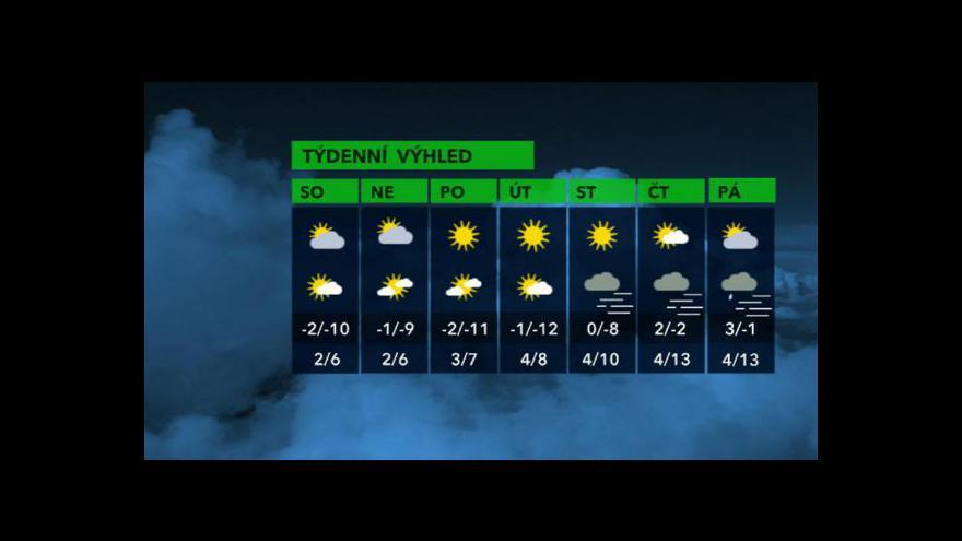 Video Předpověď počasí na další dny