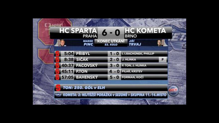 Video Sestřih a ohlasy utkání Sparta - Brno