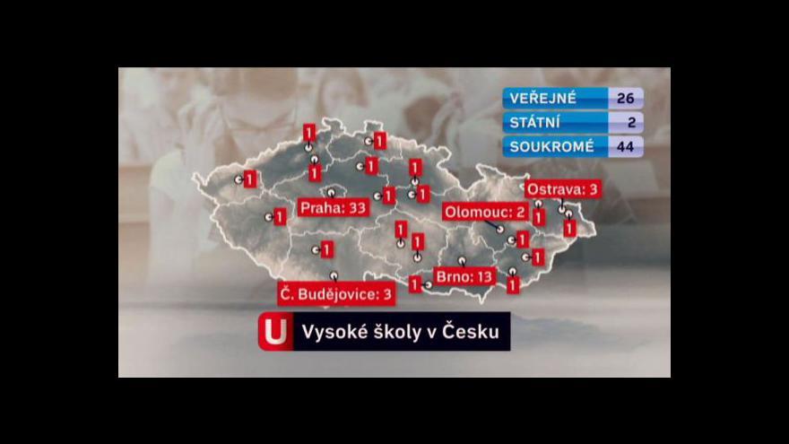 Video Téma Událostí: Univerzitní náborové šoty