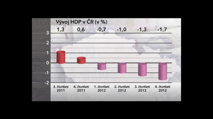 Video Druhý rok Česka v recesi