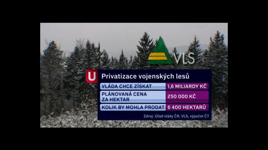 Video Historická privatizace lesů