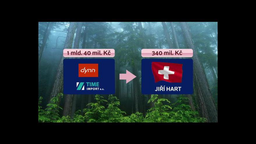 Video Kvůli předraženým zakázkám zasahovala protikorupční policie v Lesích ČR