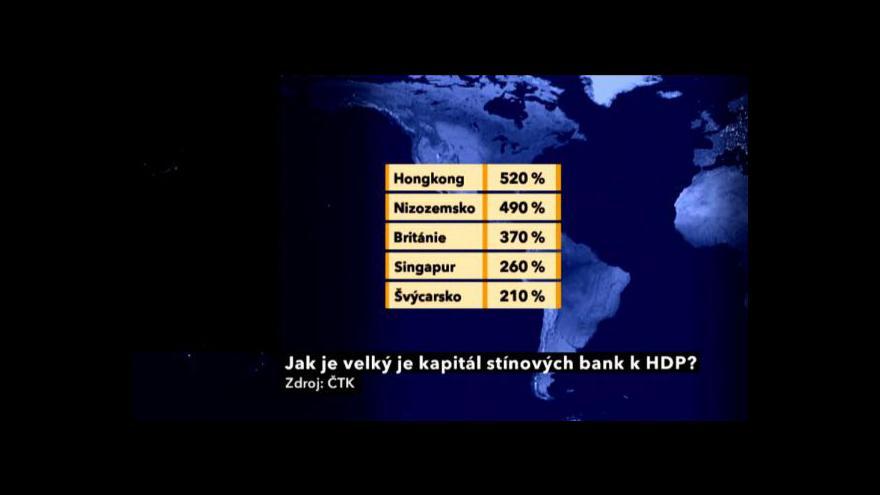 Video Obrat stínových bank byl loni přes 67 bilionů dolarů
