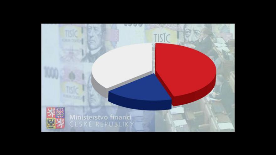 Video Rozhovor s Pavlem Páralem z týdeníku Euro