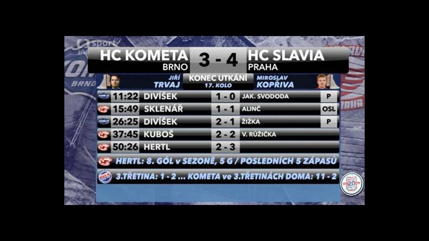 Video Sestřih a ohlasy utkání Kometa - Slavia