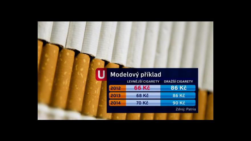 Video Stát zdražuje cigarety
