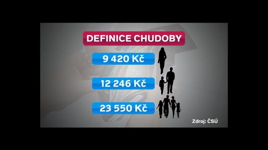 Video Chudoba v Česku a na Slovensku tématem Událostí