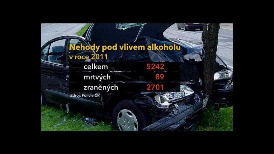 Video Reportáž Antonína Šimůnka