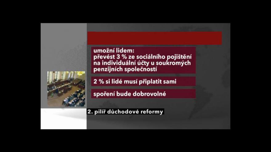 Video Klaus vetoval druhý penzijní pilíř