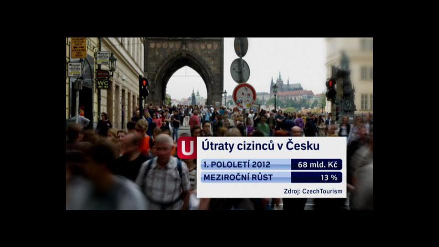 Video Turistika tématem Událostí