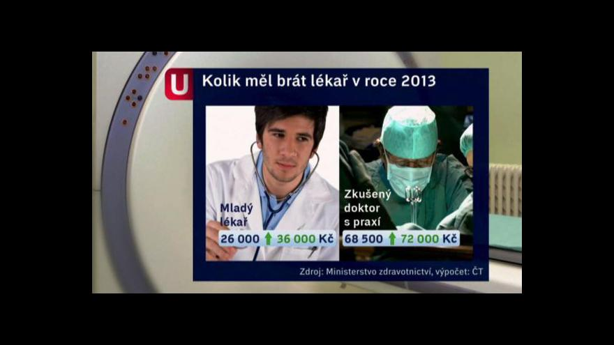 Video Reportáž Petra Vaška