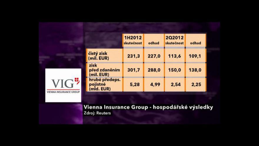 Video Pololetní výsledky VIG