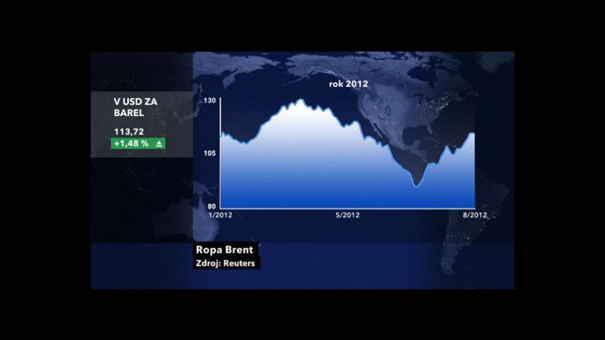 Video Vývoj cen ropy