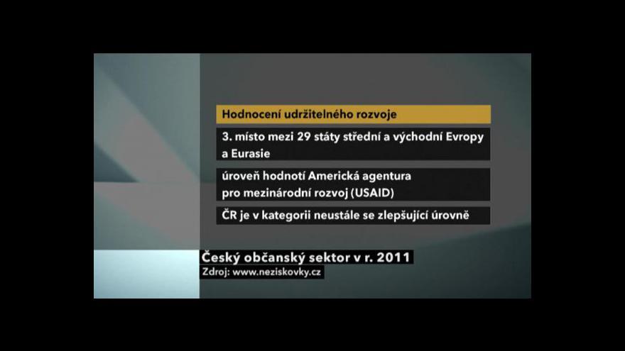Video Komentář Marka Šedivého