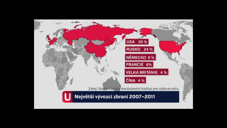 Video Globální problém zbrojního průmyslu bez řešení