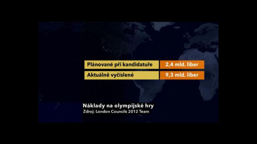 Video Olympiáda a její ekonomický přínos
