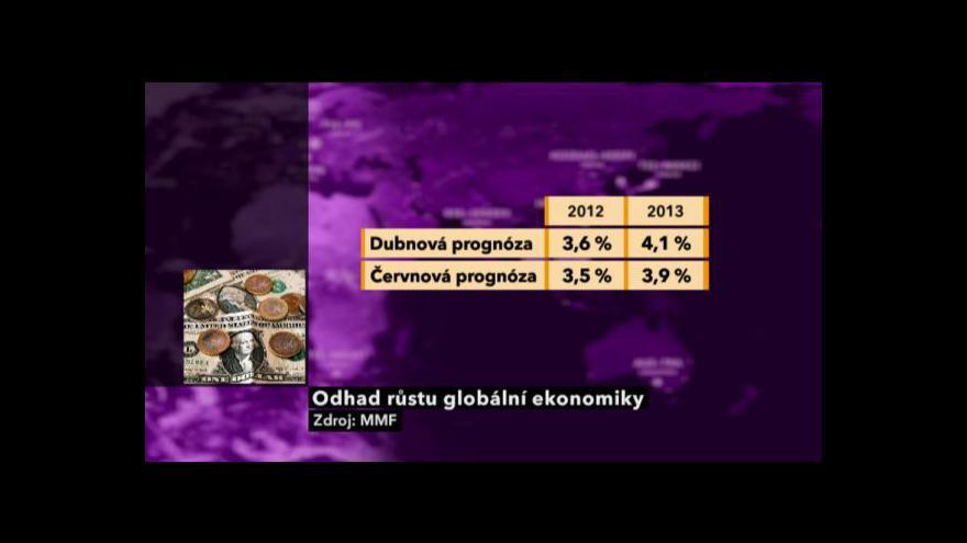 Video MMF: Světová ekonomika oslabuje