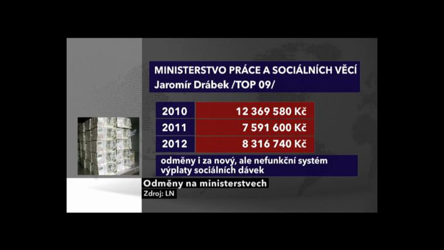 Video Telefonát Jaromíra Drábka