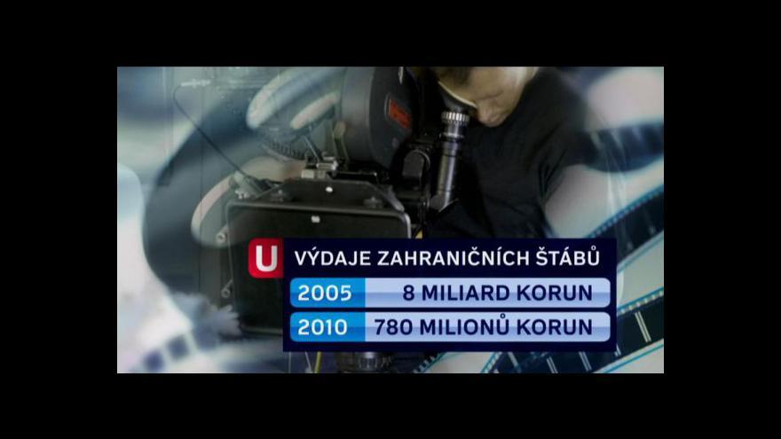 Video Události o filmových pobídkách