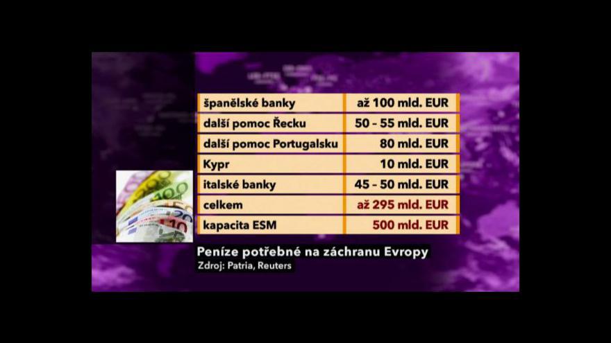 Video Rozpory nad budoucností ESM