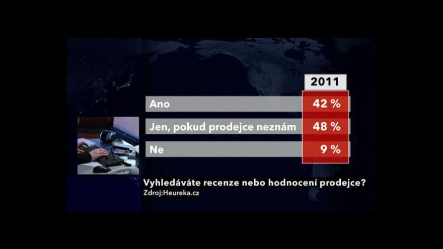 Video Rozhovor s Kamilem Demuthem z Heureka.cz