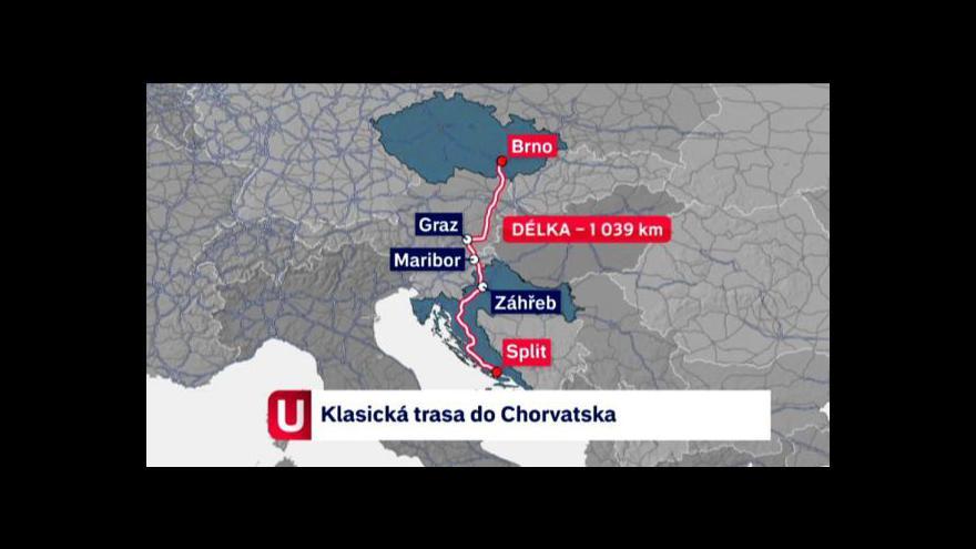 Video Rady pro cesty na jih