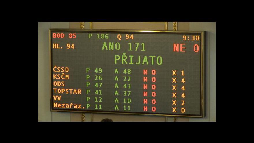 Video Sněmovna ukončila schvalování přímé volby